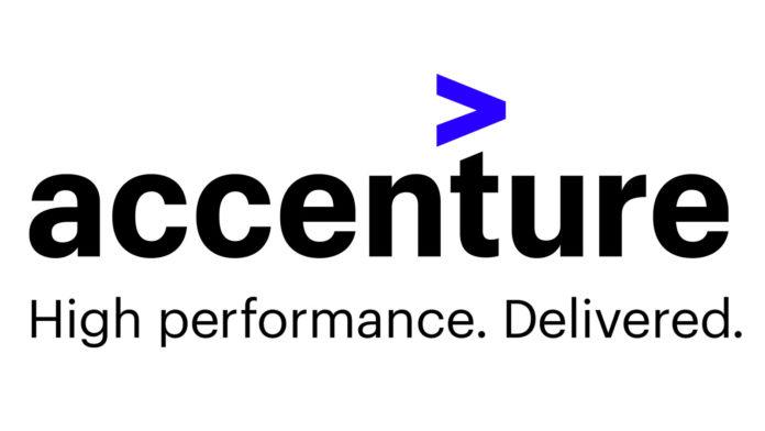 Accenture Off Campus Recruitment