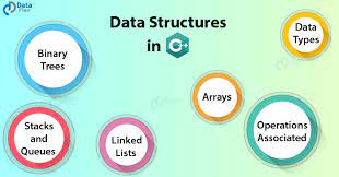 Free C++ Data Structures